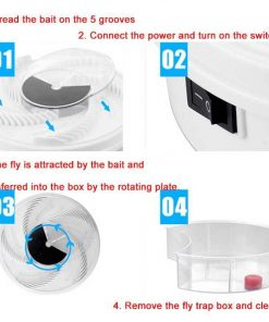 Electric Fly Trap Device | Save Money Wasted on Fly Sprays! Dog Lovers ROI test GlamorousDogs